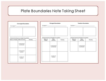 Plate Boundaries Note Sheet