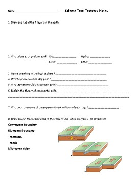 Plate Boundaries/ Plate Tectonics/ Layers of the Earth Test and Review
