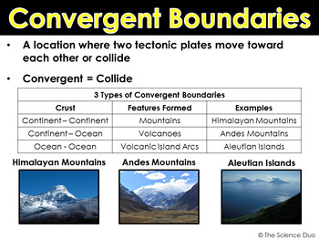 Plate Boundaries - PowerPoint and Notes