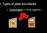 Plate Boundaries Powerpoint
