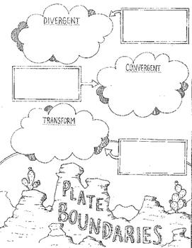 Plate Boundaries Sketch Notes