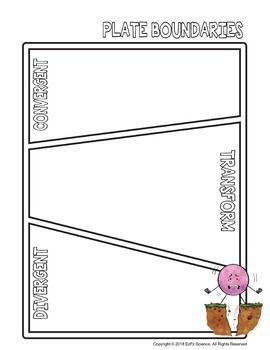Plate Boundaries Science Graphic Organizer