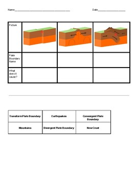 Plate Boundary Cut and Paste