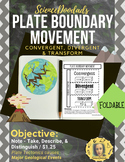 Plate Boundary Movement - Convergent, Divergent, Transform - Foldable