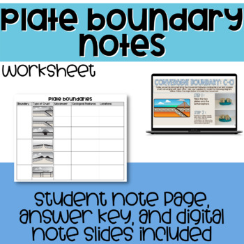 Plate Boundary Notes