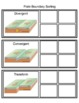Plate Boundary Sorting