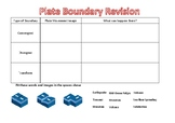 Plate Boundary Types and Effects