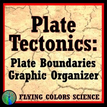 Plate Boundary Type Graphic Organizer Worksheet  (plate tectonics)