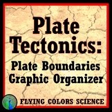 Plate Boundary Type Graphic Organizer Worksheet (earth science, plate tectonics)