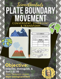 Plate Boundary Movement - Convergent, Divergent, Transform - Card Sort Activity