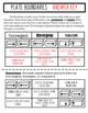 Plate Boundary Movement - Convergent, Divergent, Transform - Card Sort Activity