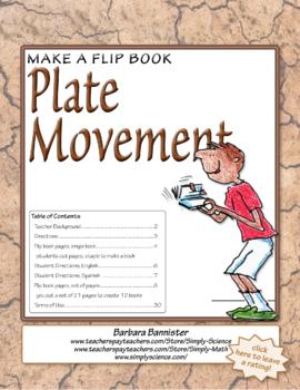 Plate Movement Flip Book