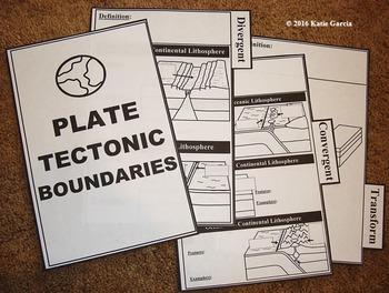 Plate Tectonic Boundaries:  Divergent, Convergent, & Transform