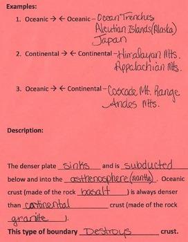Plate Tectonic Boundaries Flip/foldable notes