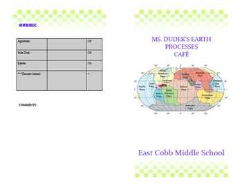 Plate Tectonic Choice Board Project