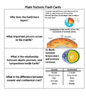 Plate Tectonic Flashcards