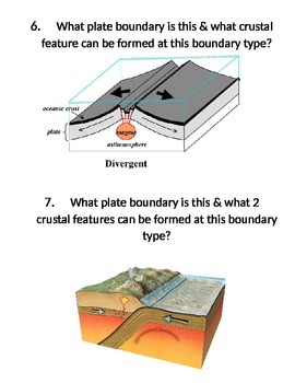 Plate Tectonic Folder Pass/ Review Activity