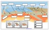 Plate Tectonic Manipulative Game