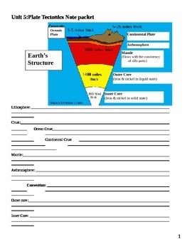 Plate Tectonic Note Packet for Students