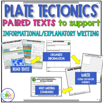 plate tectonics essay Science essay plate tectonics - download as word doc (doc / docx), pdf file (pdf), text file (txt) or read online some science project.