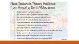 Plate Tectonic Theory Evidence List