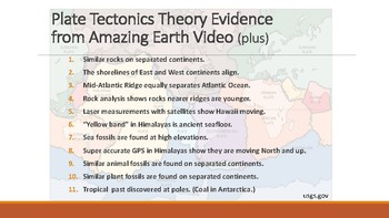 Plate Tectonic Theory Evidence List