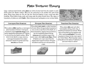 Plate Tectonic Theory Notes