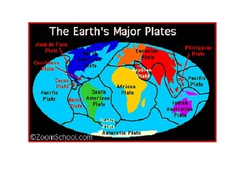 Plate Tectonics