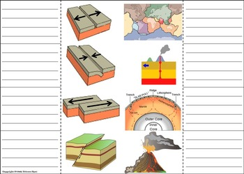 Plate Tectonics Interactive Notebook/ Tectonic Plates Foldable (Geology Unit)