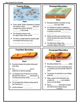 Plate Tectonics: Accordion Foldable