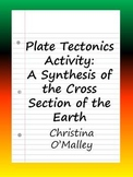 Plate Tectonics Activity: A Synthesis of the Cross Section of the Earth