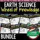 Plate Tectonics Activity, Wheel of Knowledge Interactive Notebook