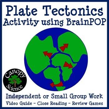 Plate Tectonics Brain Pop - Free