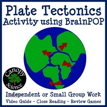 Plate Tectonics Activity using BrainPOP - Free