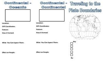Plate Tectonics Brochure