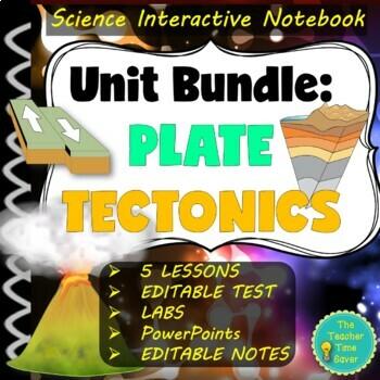 Earth Science Plate Tectonics Unit Bundle (5E Complete Lesson Plans)