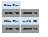 Plate Tectonics Card Sort w/ Graphic Organizer (ELL & SpEd