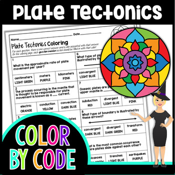 Plate Tectonics Science Color By Number or Quiz