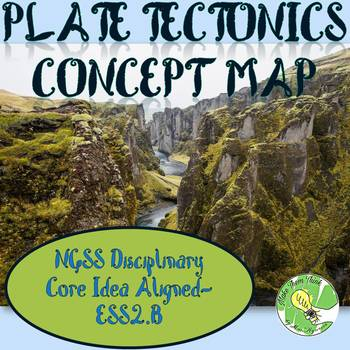 Plate Tectonics Concept Map- NGSS ESS2.B Aligned
