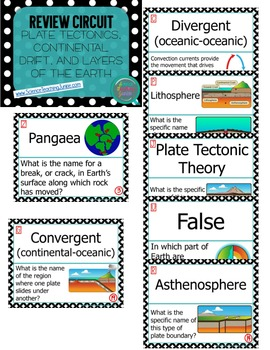 Plate Tectonics, Continental Drift, and Earth's Layers Review Circuit
