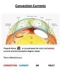 Plate Tectonics: Convection Current LAB (Modified)