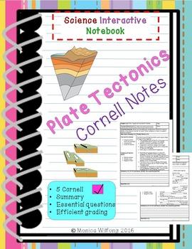 Plate Tectonics Unit Bundle Cornell notes (5 lessons)