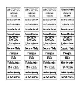 Plate Tectonics Cut-n-Paste Vocabulary