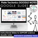 Plate Tectonics Doodle Notes Google Slides