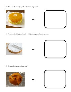 Plate Tectonics: Modified EDIBLE ORANGE LAB (HIGH PRAISE!)  HANDS-ON / INQUIRY