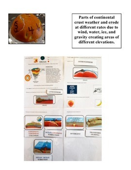 Plate Tectonics EDIBLE ORANGE LAB (HIGH PRAISE!)  HANDS-ON / INQUIRY