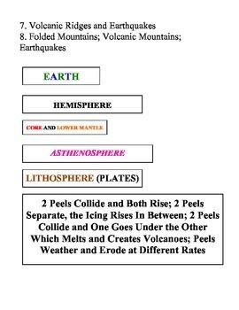 Plate Tectonics EDIBLE ORANGE LAB (HIGH PRAISE!)  HANDS-ON / INQUIRY