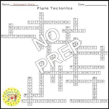 Plate Tectonics Crossword Puzzle