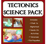 Earth Science, Geology, Tectonics, and Volcanoes Distance