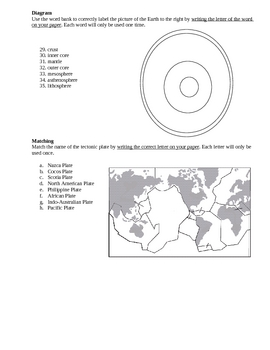 Plate Tectonics Earth Science Test with Key